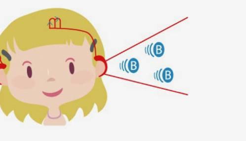 FonoBomb: een interventie om de auditieve en fonologische ontwikkeling van kinderen te stimuleren
