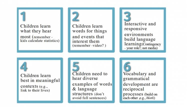 Golinkoff: de zes principes voor het leren van taal