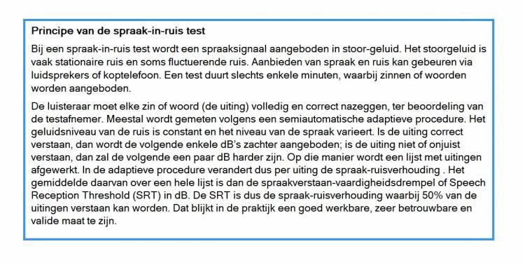 Kader 1. Principe van de spraak-in-ruis test
